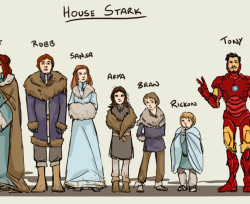 The Stark family with Tony Stark Iron Man